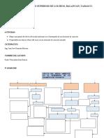 mapa conceptual del efecto del medio ambiente.docx