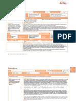 1 PLANIFICACIONES DE MATERIAS EDITABLE PRIMER AÑO DE PRIMARIA VERSION SUPER APLICADOS EDITORIAL CASTILLO.docx