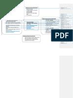 diagram de porter (2)