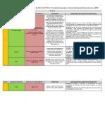 quadro_BNCC_Edufisica sugestão de conteúdos.pdf