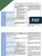 quadro_BNCC_Matemática sugestões de conteúdos
