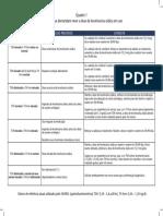 Quadro1_Hipotireoidismo-Congenito.pdf