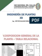 Define y clasifica la disposición de la planta