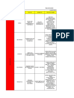 AP2_FormatoEvidencia_MATRIZ_DE_RIESGO.xlsx