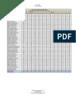 Plano ISD 10-year forecast