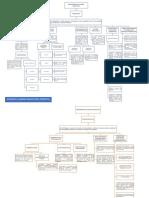 DIMENSIONES DEL SISTEMA LINGUISTICO ORGANIZADORES..pdf