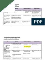 Rancangan Pelajaran di Pusat Kreativiti & Pusat Bahasa bengkel rph rpt