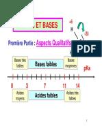 Acide_Base
