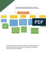 tarea 6  de psicofarmacologia