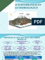 Tema 3  AGUAS SUBTERRANEAS EN EL CICLO HIDROLÓGICO