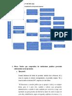 PENAL - PRINCIPIO DE CONFIANZA