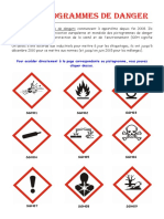 Les Pictogrammes de Dangers