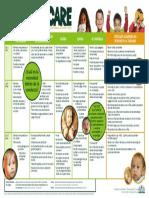 Poster del Trauma infantil - Childhood Trauma Poster.pdf