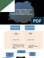 SESION 4.  EL CONOCIMIENTO Y LA RELACION SUJETO-OBJETO REAL