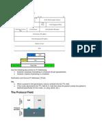 IP-Nutshell