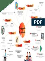 Mapa inv de mercados