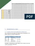 Descripción de la tabla cimentaciones