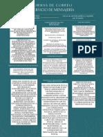 normas de correo.pdf