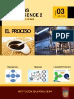Business 2- entrega No 3- El proceso.pdf