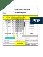 Yalda-02 - Prognosis Chart, 8.5 Section