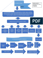 actividad 1 EVIDENCIA 2 mapa conceptual  AA1.docx