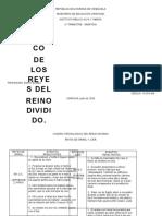 CUADRO CRONOLOGICO DE LOS REYES DE ISRAEL Y JUDÁ