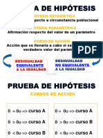 Estadistica - prueba de hipotesis