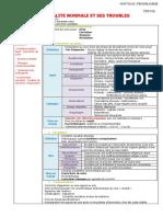 056 Sexualité normale et ses troubles.pdf
