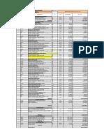 PRESUPUESTO PARQUE PISTA DE PATINAJE - C04.xlsx