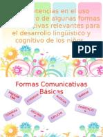 blog formas comunicativas básicas
