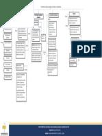 mapa conceptual 2 parte