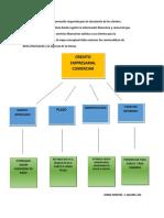 Taller - Información requerida para la vinculación de los clientes
