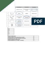 Proyecto final Interpretacion de planos