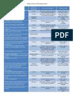 PRAZO DE GUARDA DE DOCUMENTOS.pdf