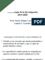 Variables Completas Zúñiga, M. 2020 2