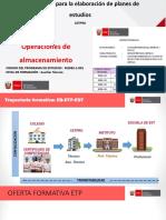 Metodología_elaborar_PE-Gías_virtuales_ADM.pdf