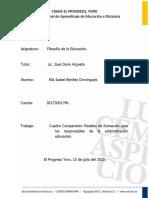 Cuadro Comparativo Modelos de formación para los responsables de la administración educación1
