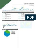Analytics vivalospiedo blogspot com 200807