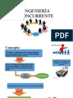 INGENIERÍA CONCURRENTE I