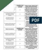 Market Characteristics.docx