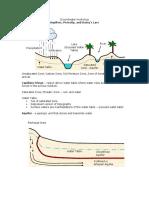 Ground water Intro.pdf