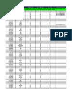ISP 12 Registrations tracker.pdf