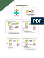 Règles de passage de MCD vers MLD (1) (1)