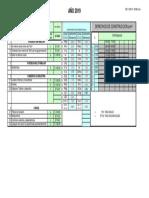 CARILO Derechos de construccion ObrasPrototipo para todos los valores(ord 1-10-19)