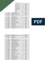 A Category Journal List