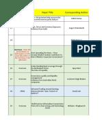 Full Paper List Allocation Lot 2