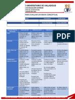 Formato DL-ACADEMICO-104 Rubrica Mapa Conceptual (1)