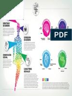 Espectro SSOGI.pdf