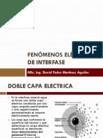 FENOMENOS ELECTRICOS DE INTERFASE