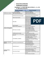 D.5 Texto único Ordenado - Clasificador Funcional